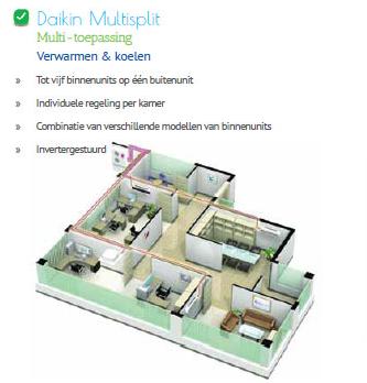 Daikin Multisplit - Ter vervanging of aanvulling bij elektrische verwarming